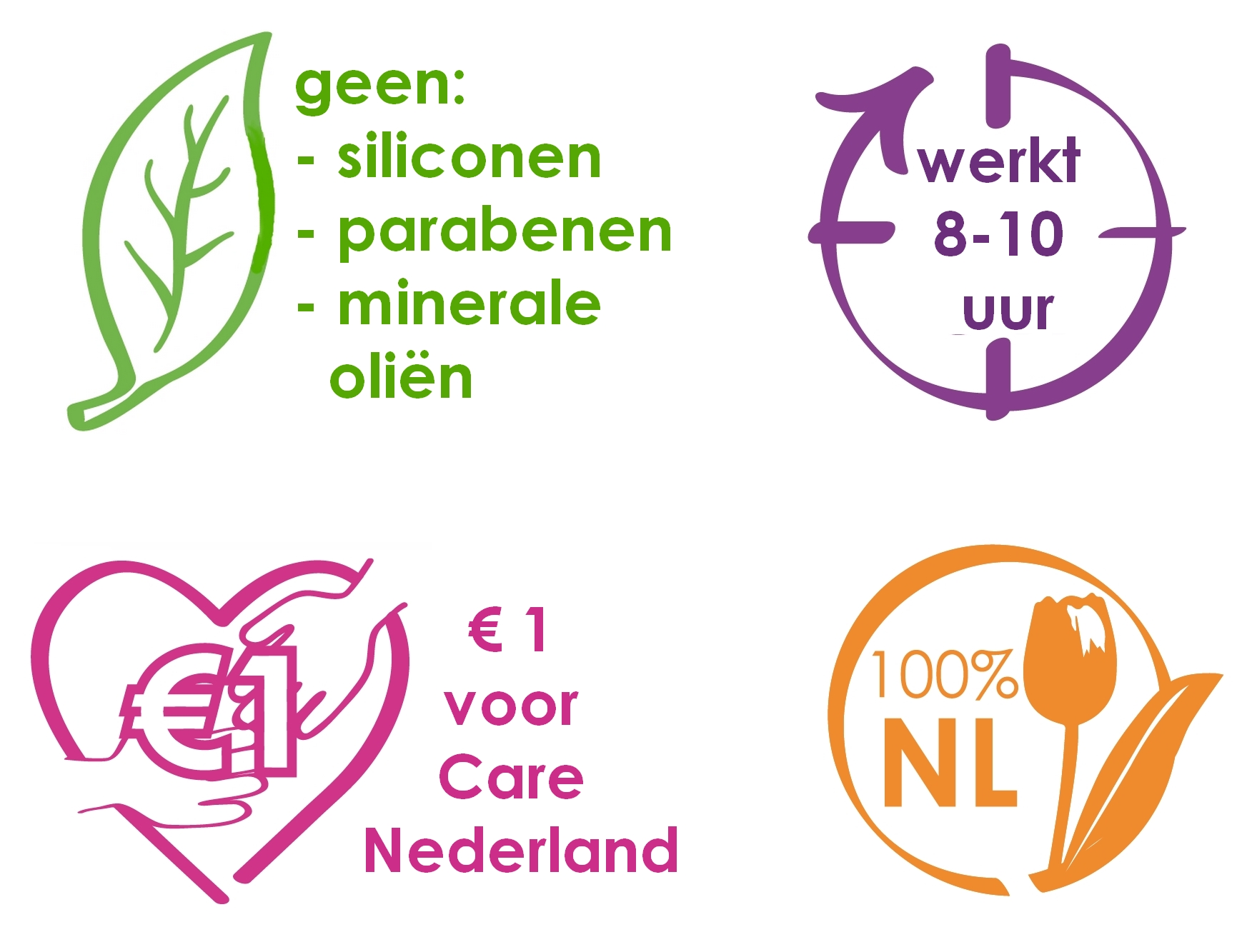 duurzaam fair trade